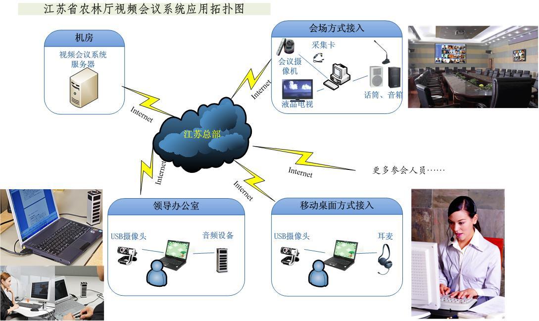 整合视高初中议太仓农林厅提效信息化选择视频考江苏苏州图片